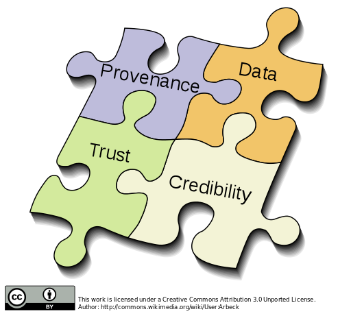 512px-Credibility_Trust_Provenace_data.svg