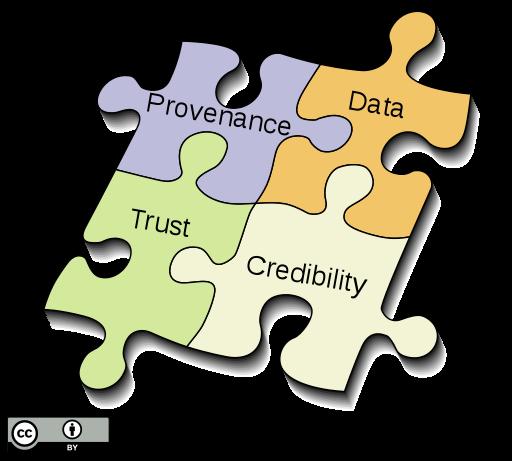 512px-Credibility_Trust_Provenace_data.svg